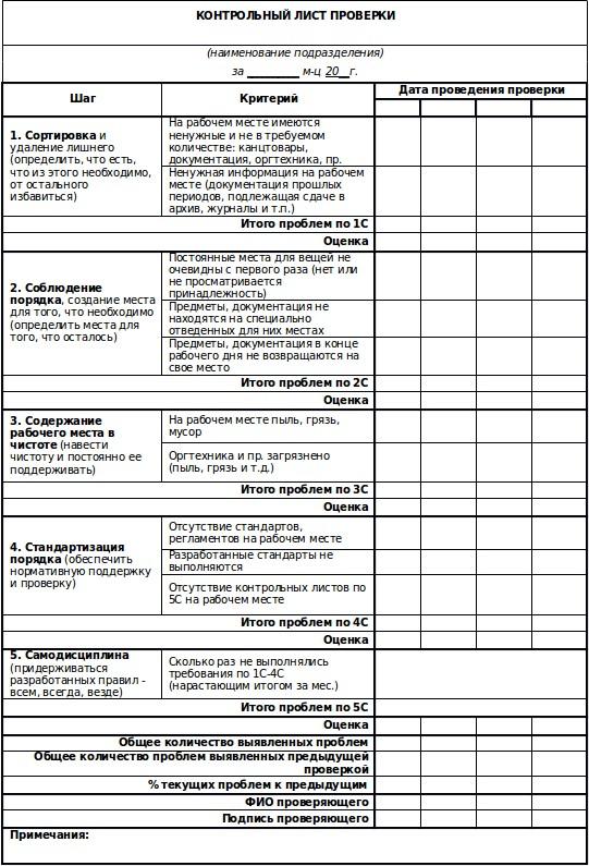 Организация рабочего пространства по принципу С Контрольный листок для офиса