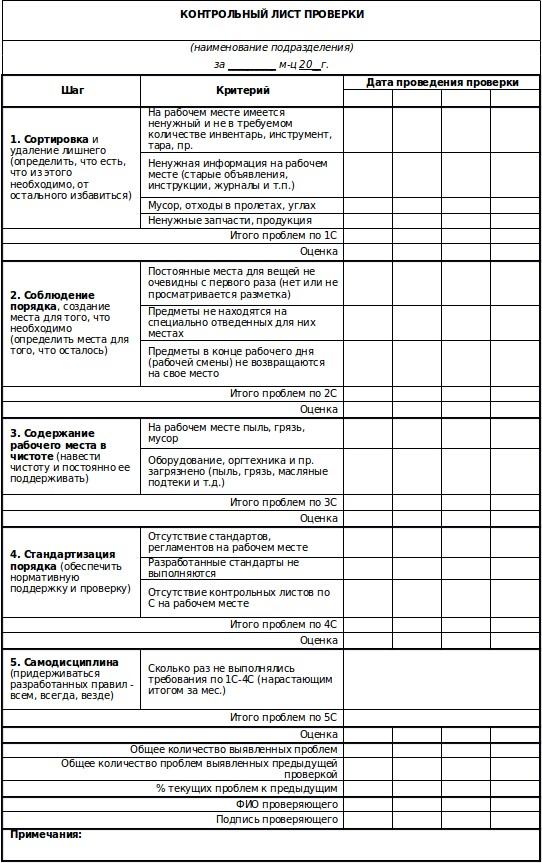 Организация рабочего пространства по принципу С Контрольный листок для производственного подразделения